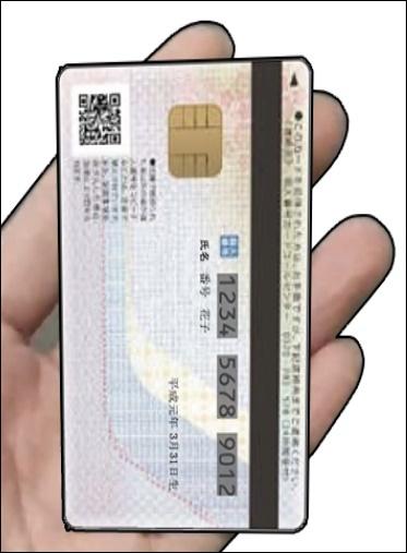 マイナンバーカードの裏面の撮影
